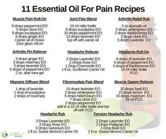 11 AMAZING Essential Oil Pain Relief Recipes & Blends – Enjoy Natural Health Try these outstanding essential oil pain relief blends and recipes – everything from reducing Fibromyalgia and headache pain, soothing sore muscles and arthritis relief! Essential Oils For Pain, Ginger Essential Oil, Essential Oils Guide, Essential Oil Diffuser Blends, Doterra Essential Oils, Young Living Essential Oils, Essential Oils For Fibromyalgia, Essential Oils Arthritis, Essential Oils Headache