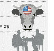 """[뉴스라운드업] 광우병 공포, 재현되나? http://khross.khan.kr/160 광우병 공포는 여전히 우리 안에 내재해 있습니다. 2008년 당시 이명박 정부는 """"미국에서 광우병이 발생하면 즉각 수입을 중단한다""""고 여러차례 약속했지요. 그동안 미국산 쇠고기 시장이 개방되고 한국에서도 미국산 쇠고기 소비가 본격화되었습니다. 하지만 다시금 광우병 공포가 우리를 위협하는데도 정부는 국민을 안심시키지 못하고 있습니다. 2008년 한국을 촛불로 뒤덮이게 했던 광우병 공포, 2012년이 되어 또다시 살아나고 있습니다. 그동안의 광우병 관련 뉴스를 모아봤습니다. 계속 업데이트됩니다."""