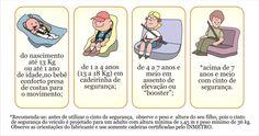 Bebê-conforto e cadeirinha de carro: como escolher e quando trocar - VOVÓAKI