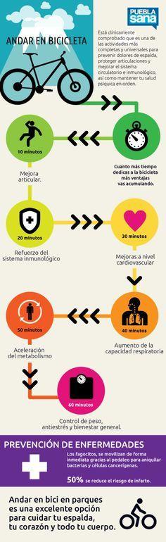 Beneficios para la shhgalud de andar en bicicleta #infografia