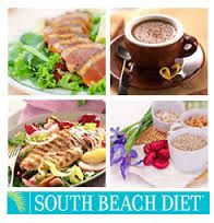 How The South Beach Diet Can Help With Weight Loss -  thismissbites.com