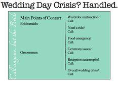 Call Anyone But The Bride! Downloadable Wedding Contact Sheet