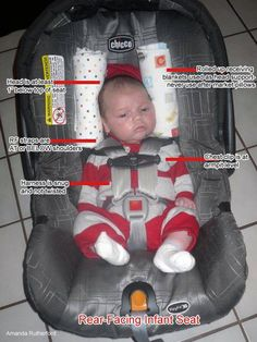 Diagram of rear facing car seat set up. #carseat #safety