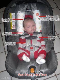 Diagram of rear facing car seat set up. #carseat #safety