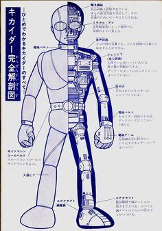 キカイダー完全解剖図。原子炉:大あばれのエネルギーは、ここでつくられる。 #内部図解は男のロマン