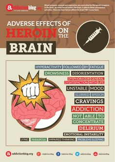 Fentanyl vs Heroin: What are the Differences?