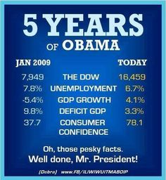 5 years of Obama  Dem sure did a helluva job Fixing #Bush43's #RepubliCorps bankruptcy