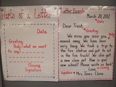 Parts Of A Friiendly Letter 1st Grade Froggy Mail Version Anchor