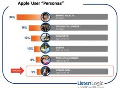 The Growing Impact of Social Intelligence on Retail