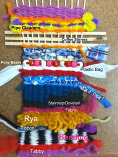 What to Weave, Stitches - Display prominently as a student reference while weaving.