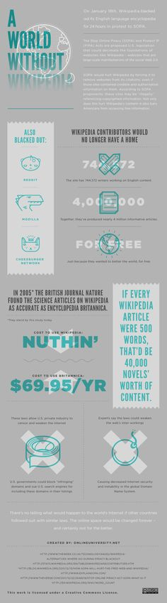 #SOPA: A World Without #Wikipedia And Other Internet Channels [Infographic]