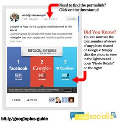 Google+ Posting Guide [Infographic]