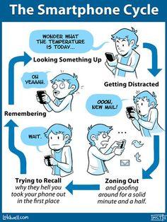HUMOR Smartphone Cycle