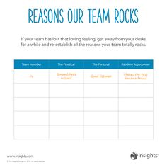 Reasons our team rocks. A fun exercise to take into your next team meeting