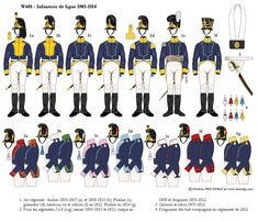 Wurtemberg Infantry of the Line 1805 - 1814