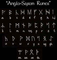 Google Image Result for http://www.lunasgrimoire.com/wp-content/uploads/2012/07/alphabet_seaxwica_runes.jpg