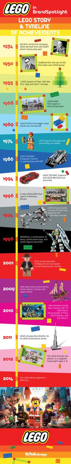 LEGO in #Brandspotlight - Cast a glance at some of its major achievements. #infographic #LEGO #brand #timeline
