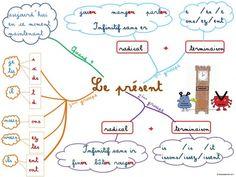 Carte mentale le présent de l'indicatif - La classe d'Ameline