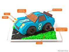 Race car cake Birthday Cake Designs - Easy Birthday Cake Ideas - Parenting.com