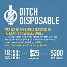 Reusing a refillable bottle instead of purchasing single-use disposable bottles can save the average American up to $300 in one year. Take the pledge to Ditch Disposables!