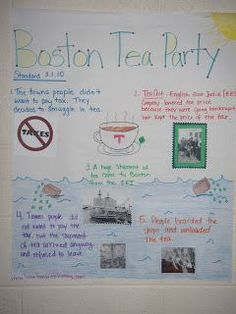 One thing that could be very beneficial to students in any subject, especially social studies, is something called an anchor chart. The Anchor Holds, 5th Grade Classroom, Classroom Ideas, Boston Tea, 5th Grade Social Studies, Bill Of Rights, History Class, Declaration Of Independence, Fifth Grade