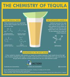 National Tequila Day in the US today! Check out this graphic from Reactions to learn about the chemistry of tequila - and how scientists have found a way to turn tequila into diamonds. Food Chemistry, Food Science, Organic Chemistry, Chemistry Classroom, Whisky, Gin, Wine And Liquor, Wine And Beer, You And Tequila