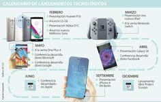 Los smartphones de Nokia y Apple marcarán el calendario tecnológico