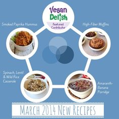 New recipes just added to Vegan Delish, the healthy cooking app for your iPhone or iPad including High-Fiber Muffins, Amaranth-Banana Porridge, Lentil Casserole, and Smoked Paprika Hummus. Enjoy!