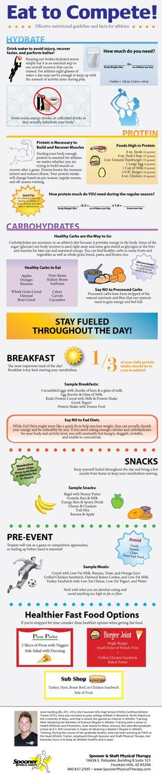 If you're a young athlete, check out this infographic to get a better feel for how you should be eating during sports season. Our ATC, Josie Harding, has a few quick tips to help you keep your nutrition on track so you can perform at your best on game day! #nutrition #athlete #young