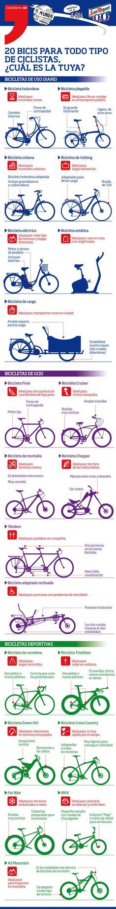 Tipos de bicicletas