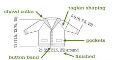 raglan schematic knitting - Căutare Google