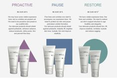 Leading the way in innovative skincare on a global scale, Nimue – a brand synonymous with efficacy and professional skincare – has launched a pioneering age Uneven Skin Tone, Dull Skin, Skin Elasticity, Skincare, Age, Skincare Routine, Skins Uk, Skin Care, Asian Skincare