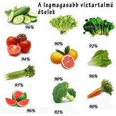 Életmód cikkek : Egészségünkért Smoothie Fruit, Smoothies, Doterra, Herbs, Healthy Recipes, Gardening, Beauty, Fruits And Vegetables, Loose Weight