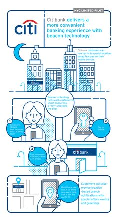 Citybank delivers a more convenient banking experience with beacon technology [Infographic]