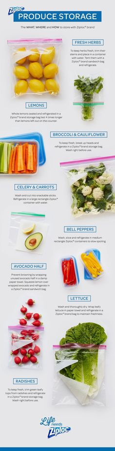 Long live produce! Learn how to make your fruits and veggies last longer with this printable guide to food storage. Even avocados and lettuce can stay fresh in the fridge if you know how to package them. Stop tossing food and start saving money. by rosalie_odom
