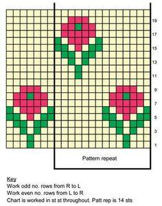 Afbeeldingsresultaat voor knitting chart strawberry