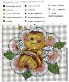 This Pin was discovered by Xit Cross Stitch Numbers, Cross Stitch Love, Cross Stitch Animals, Cross Stitch Flowers, Cross Stitch Charts, Cross Stitch Patterns, Cross Stitching, Cross Stitch Embroidery, Embroidery Patterns