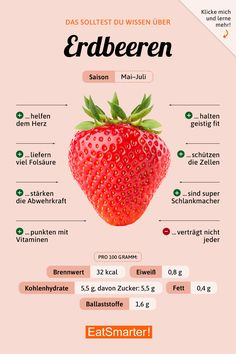 Healthy Food List, Healthy Diet Plans, Nutrition Plans, Nutrition Education, Healthy Eating, Healthy Recipes, Grape Nutrition, Health And Nutrition, Food Facts