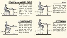 Bar Stool Buying Guide from Bar Stool Manufacturer