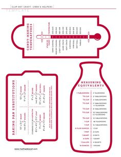 Printable Cook's Helpers ~ measuring equivalents
