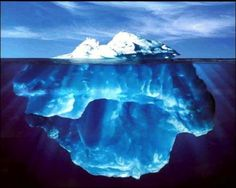 The tip of the iceberg. More at resources at http://www.global-awareness.org/books/worldhistory.html