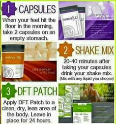 1, 2, 3 Easy Step... Thrive www.bellezayvida.le-vel.com