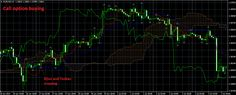 Golden Cross binary options trading strategy suitable for financial experts. Call options buying.
