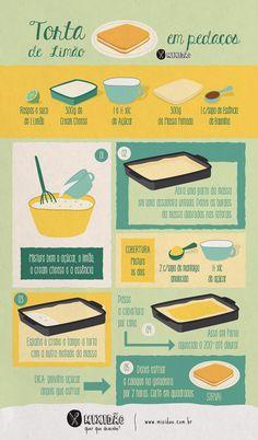 receita infográfico de torta de limão em pedaços