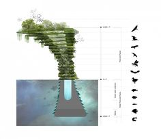 Sea Tree / Waterstudio.NL:  a floating Sea Tree that would restore environmental value in crowded metropolises.  The Sea Tree, a multilayered tower-esque structure, would inhabit the harbors and rivers surrounding major cities, such as New York, as a way to provide an opportunity for flora and fauna even when land is sparse.