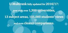 #educación #Umultirank  #Clasificación #mundial #multidimensional de #universidades y #escuelassuperiores