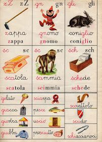 ilclanmariapia: I poster a scuola Vintage Cards, Vintage Images, Vintage Posters, Montessori, Non Plus Ultra, Baby Clip Art, Childhood Days, Vintage School, Italian Language
