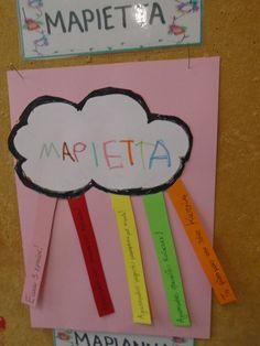 5ο ΝΗΠΙΑΓΩΓΕΙΟ ΚΑΛΑΜΑΤΑΣ-ΤΟ ΟΝΟΜΑ ΜΟΥ 1st Day Of School, Back To School, Family Theme, Kindergarten, Nursery, Names, Letters, Math, Blog