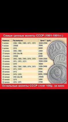 СССР (@SovietUnion1922)   Твиттер