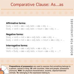Comparisons with adjectives and adverbs are used to compare things, people or actions, expressing the equalities or inequalities between them. The comparative of equality (as…as clause) is used for the same purpose. Teaching Grammar, Adverbs, Learning English, Foreign Language, English Grammar, Contents, Equality, Curriculum, Purpose